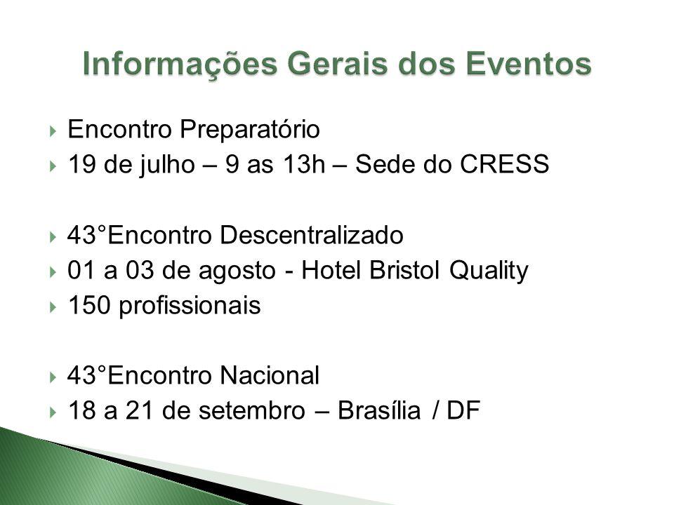  Encontro Preparatório  19 de julho – 9 as 13h – Sede do CRESS  43°Encontro Descentralizado  01 a 03 de agosto - Hotel Bristol Quality  150 profissionais  43°Encontro Nacional  18 a 21 de setembro – Brasília / DF