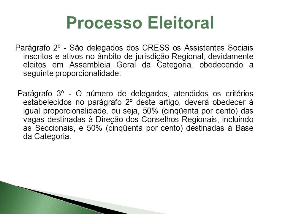 Processo Eleitoral Parágrafo 2º - São delegados dos CRESS os Assistentes Sociais inscritos e ativos no âmbito de jurisdição Regional, devidamente elei