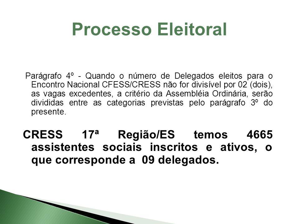 Processo Eleitoral Parágrafo 4º - Quando o número de Delegados eleitos para o Encontro Nacional CFESS/CRESS não for divisível por 02 (dois), as vagas excedentes, a critério da Assembléia Ordinária, serão divididas entre as categorias previstas pelo parágrafo 3º do presente.
