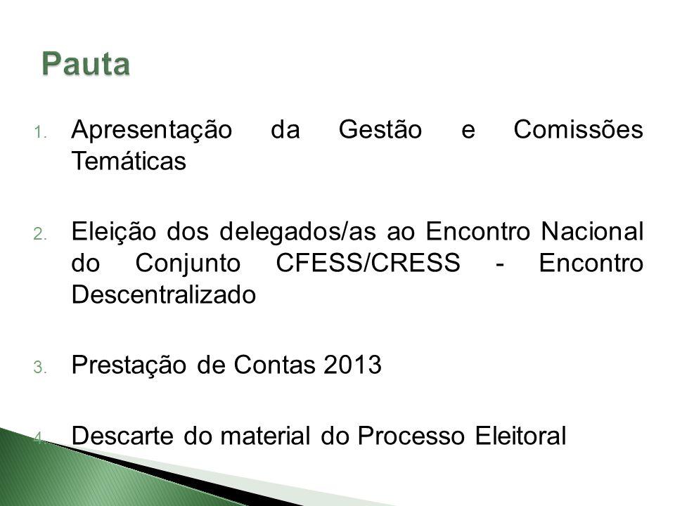 1. Apresentação da Gestão e Comissões Temáticas 2. Eleição dos delegados/as ao Encontro Nacional do Conjunto CFESS/CRESS - Encontro Descentralizado 3.