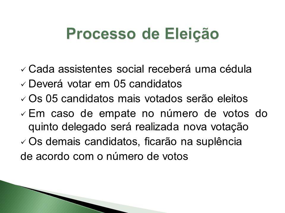 Cada assistentes social receberá uma cédula Deverá votar em 05 candidatos Os 05 candidatos mais votados serão eleitos Em caso de empate no número de votos do quinto delegado será realizada nova votação Os demais candidatos, ficarão na suplência de acordo com o número de votos