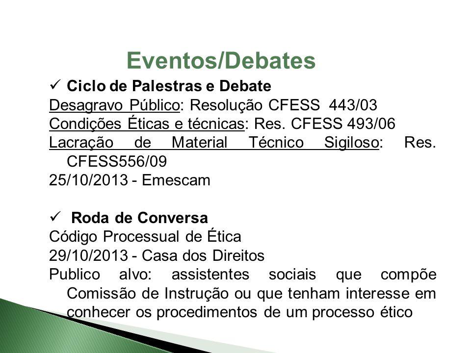 Ciclo de Palestras e Debate Desagravo Público: Resolução CFESS 443/03 Condições Éticas e técnicas: Res. CFESS 493/06 Lacração de Material Técnico Sigi