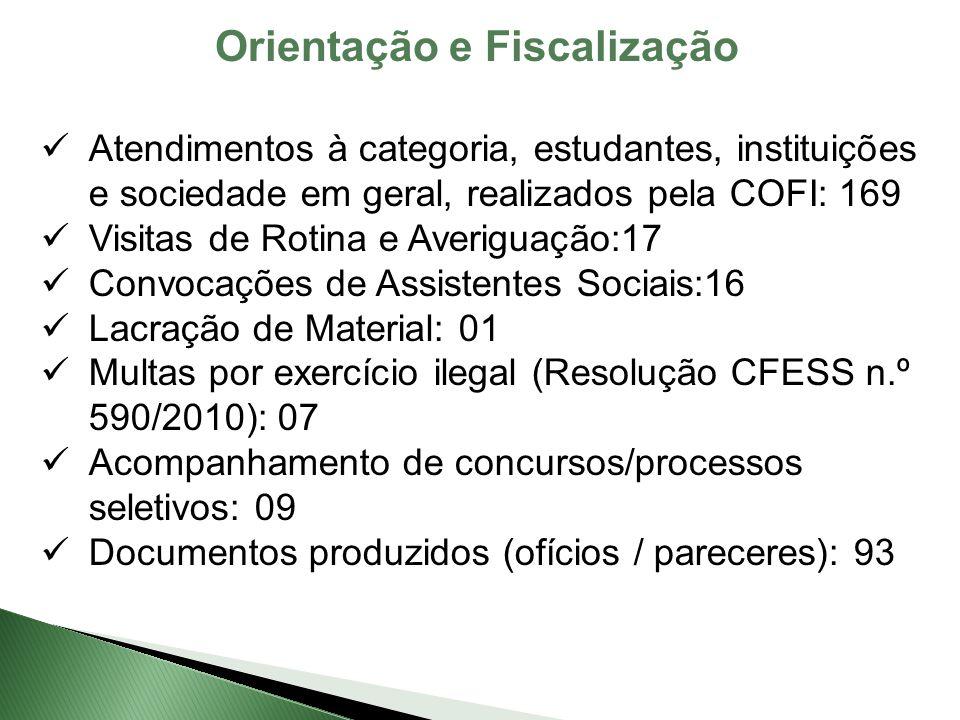 Orientação e Fiscalização Atendimentos à categoria, estudantes, instituições e sociedade em geral, realizados pela COFI: 169 Visitas de Rotina e Averi