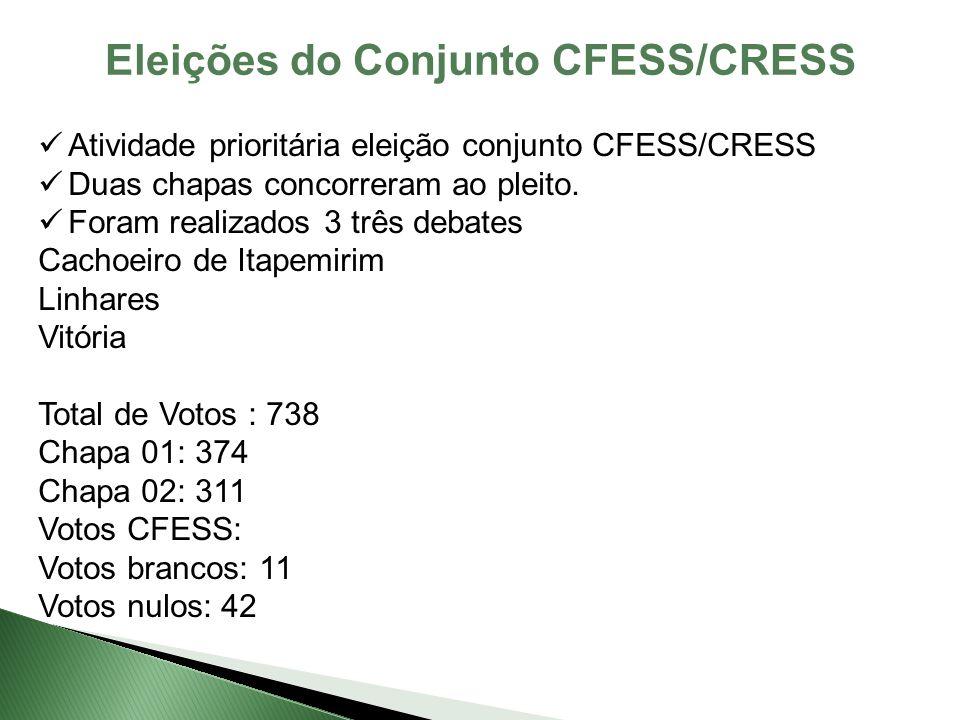Eleições do Conjunto CFESS/CRESS Atividade prioritária eleição conjunto CFESS/CRESS Duas chapas concorreram ao pleito. Foram realizados 3 três debates