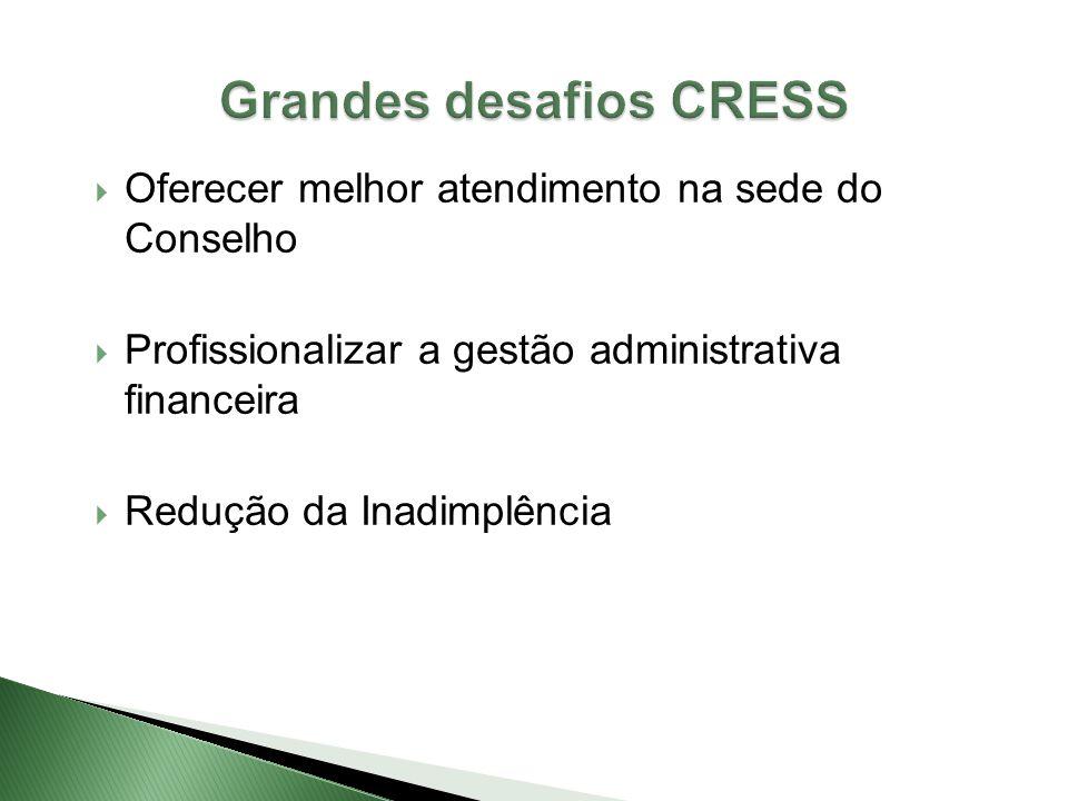 Processo Eleitoral Estatuto do Conjunto CFESS/CRESS (Resolução CFESS 469/2005) Art.