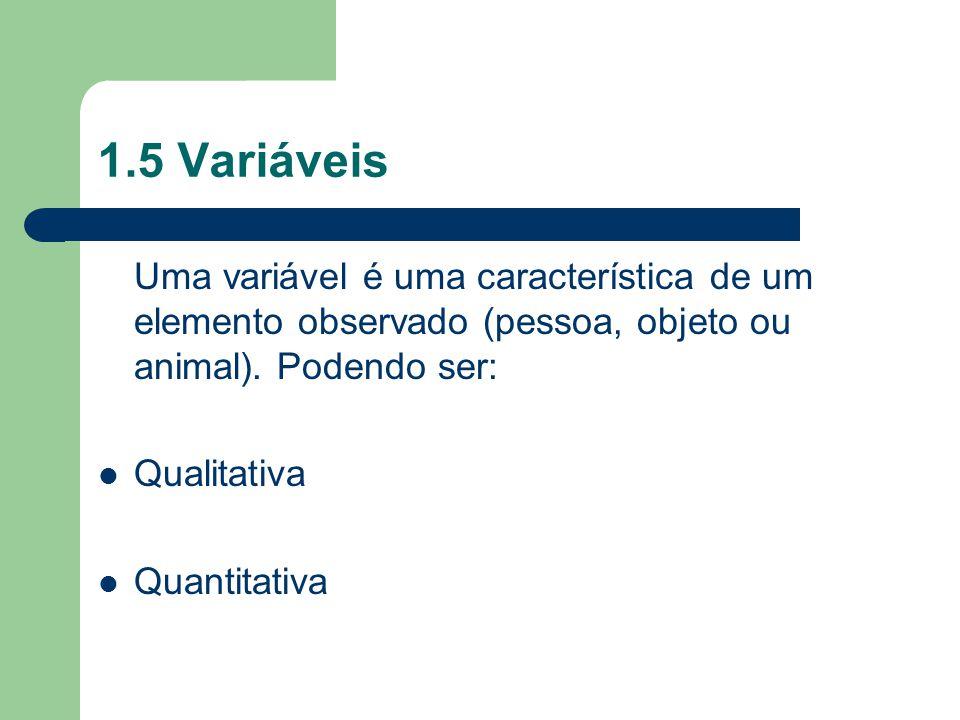 1.5 Variáveis Uma variável é uma característica de um elemento observado (pessoa, objeto ou animal). Podendo ser: Qualitativa Quantitativa
