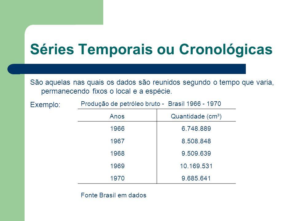 Séries Temporais ou Cronológicas São aquelas nas quais os dados são reunidos segundo o tempo que varia, permanecendo fixos o local e a espécie. Exempl