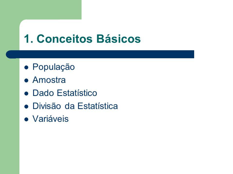 Divisão da Estatística Estatística Descritiva é a que tem por objetivo descrever os dados observados, tendo as seguintes atribuições.