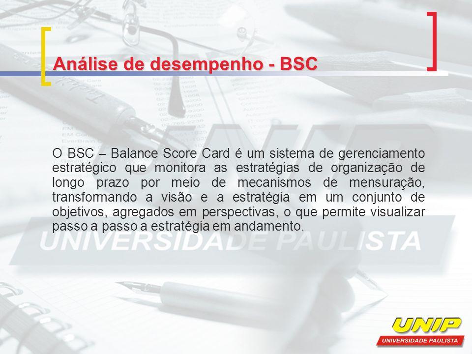 Análise de desempenho - BSC O BSC – Balance Score Card é um sistema de gerenciamento estratégico que monitora as estratégias de organização de longo p
