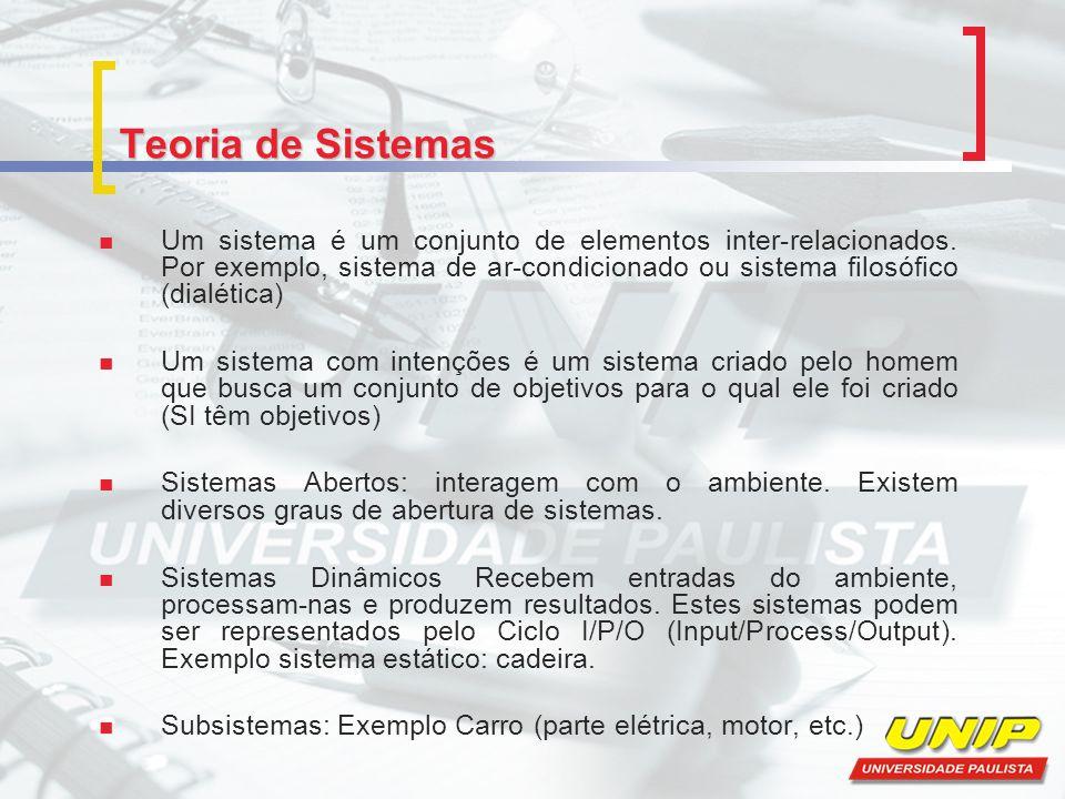 Teoria de Sistemas Um sistema é um conjunto de elementos inter-relacionados. Por exemplo, sistema de ar-condicionado ou sistema filosófico (dialética)