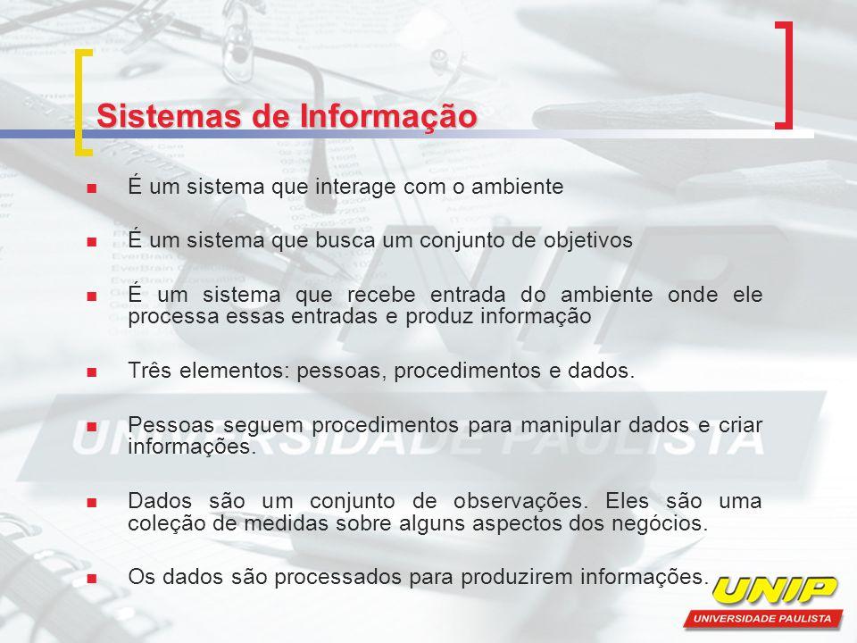 Sistemas de Informação É um sistema que interage com o ambiente É um sistema que busca um conjunto de objetivos É um sistema que recebe entrada do amb