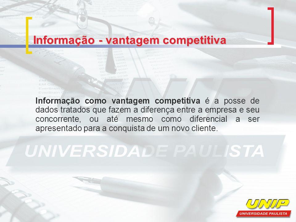 Informação - vantagem competitiva Informação como vantagem competitiva é a posse de dados tratados que fazem a diferença entre a empresa e seu concorr