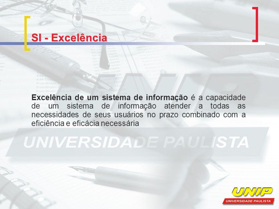SI - Excelência Excelência de um sistema de informação é a capacidade de um sistema de informação atender a todas as necessidades de seus usuários no