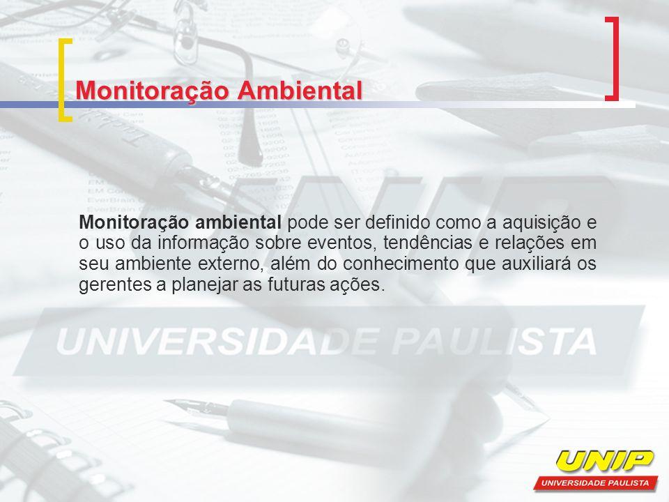 Monitoração Ambiental Monitoração ambiental pode ser definido como a aquisição e o uso da informação sobre eventos, tendências e relações em seu ambie