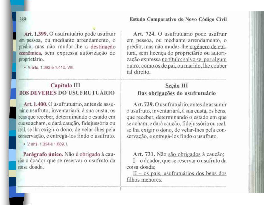 1.INSTITUIÇÃO DE USUFRUTO n 1.1 - A TÍTULO GRATUITO n 1.2 - A TÍTULO ONEROSO