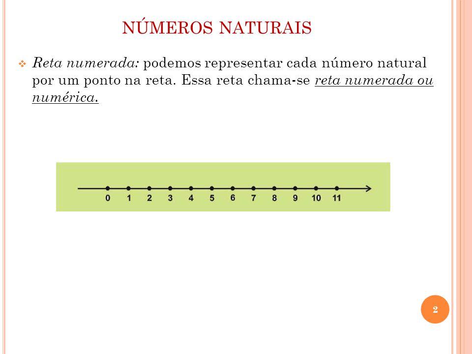 NÚMEROS NATURAIS  Reta numerada: podemos representar cada número natural por um ponto na reta. Essa reta chama-se reta numerada ou numérica. 2