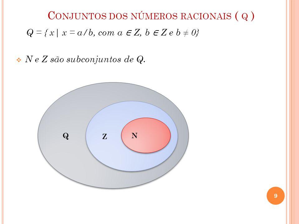 C ONJUNTOS DOS NÚMEROS RACIONAIS ( Q ) Q = { x| x = a/b, com a ∈ Z, b ∈ Z e b ≠ 0}  N e Z são subconjuntos de Q. 9 Q Q Z Z N N