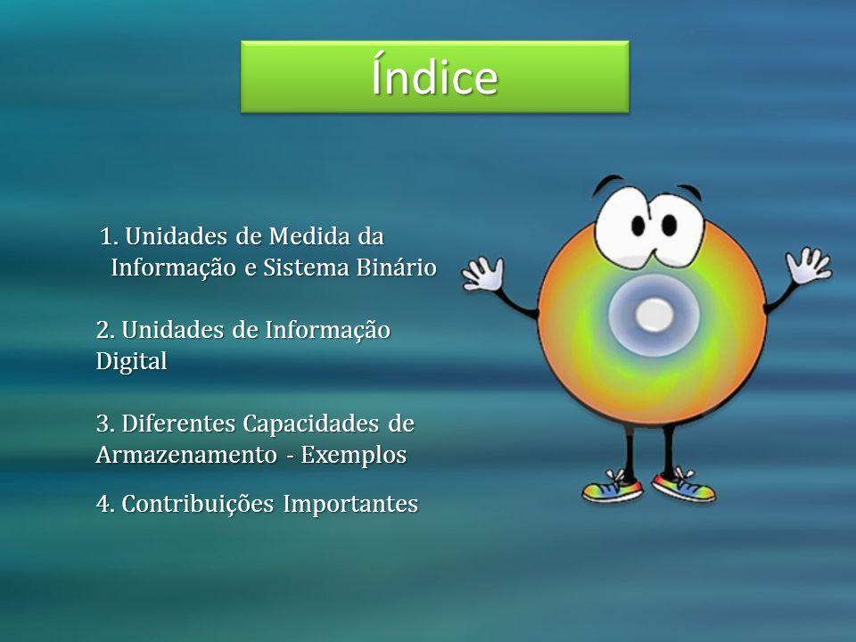 ÍndiceÍndice 1.Unidades de Medida da 1.