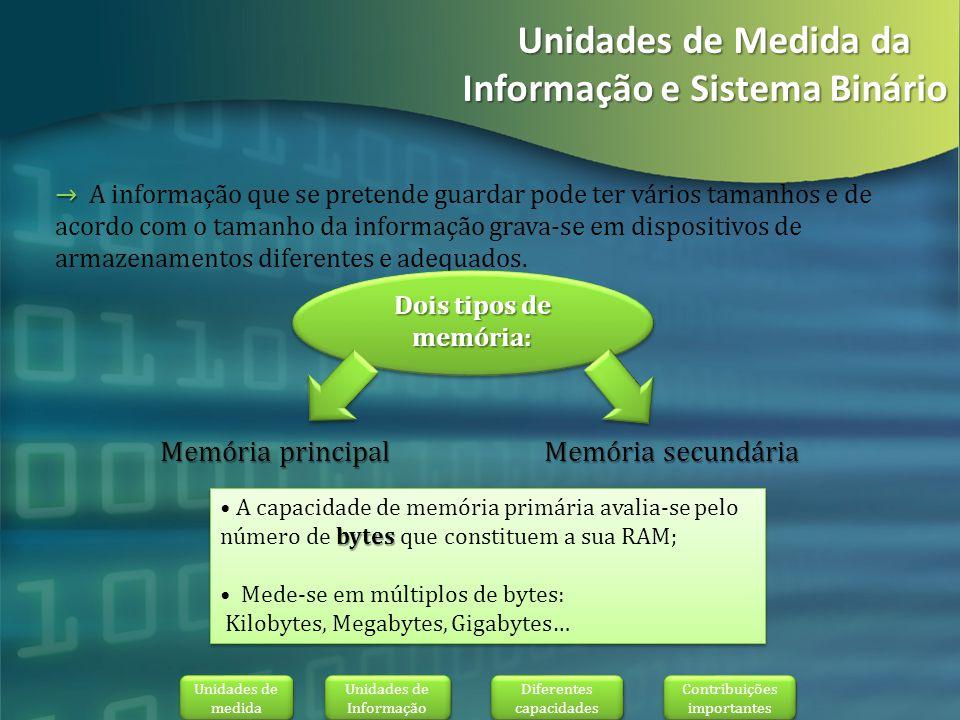 Unidades de Medida da Informação e Sistema Binário → → A informação que se pretende guardar pode ter vários tamanhos e de acordo com o tamanho da informação grava-se em dispositivos de armazenamentos diferentes e adequados.