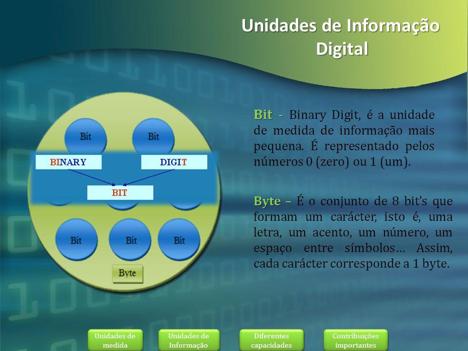Unidades de Informação Digital Bit - Bit - Binary Digit, é a unidade de medida de informação mais pequena.