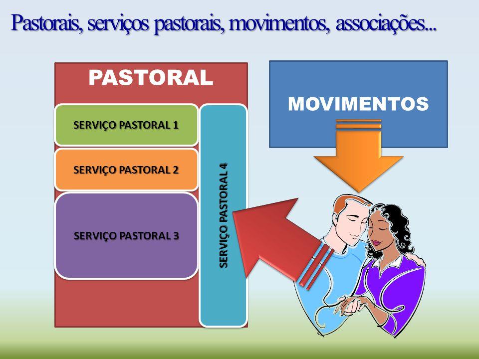 PASTORAL SERVIÇO PASTORAL 1 SERVIÇO PASTORAL 2 SERVIÇO PASTORAL 3 SERVIÇO PASTORAL 4 MOVIMENTOS