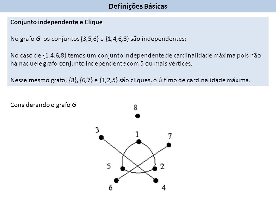 Definições Básicas Conjunto independente e Clique No grafo G os conjuntos {3,5,6} e {1,4,6,8} são independentes; No caso de {1,4,6,8} temos um conjunto independente de cardinalidade máxima pois não há naquele grafo conjunto independente com 5 ou mais vértices.