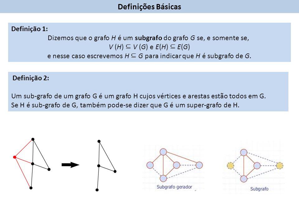 Definição 1: Dizemos que o grafo H é um subgrafo do grafo G se, e somente se, V (H) ⊆ V (G) e E(H) ⊆ E(G) e nesse caso escrevemos H ⊆ G para indicar que H é subgrafo de G.