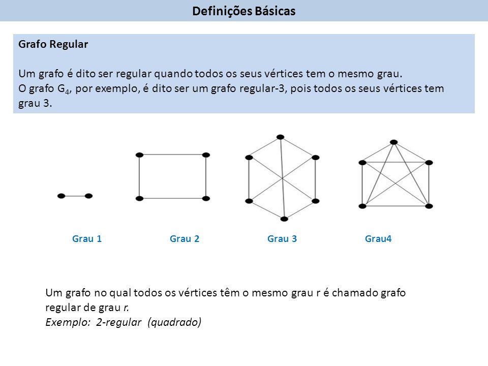Grafo Regular Um grafo é dito ser regular quando todos os seus vértices tem o mesmo grau.
