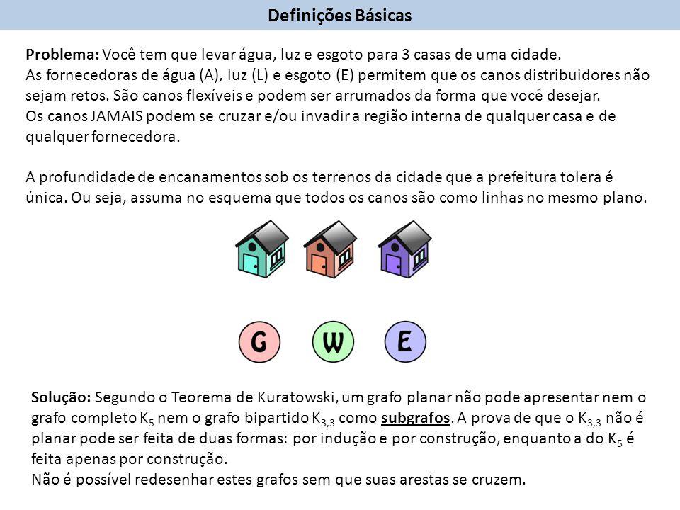 Definições Básicas Problema: Você tem que levar água, luz e esgoto para 3 casas de uma cidade.