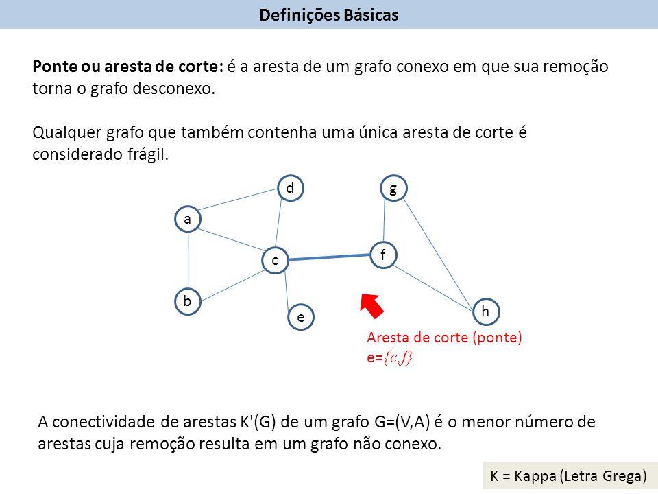 Ponte ou aresta de corte: é a aresta de um grafo conexo em que sua remoção torna o grafo desconexo.