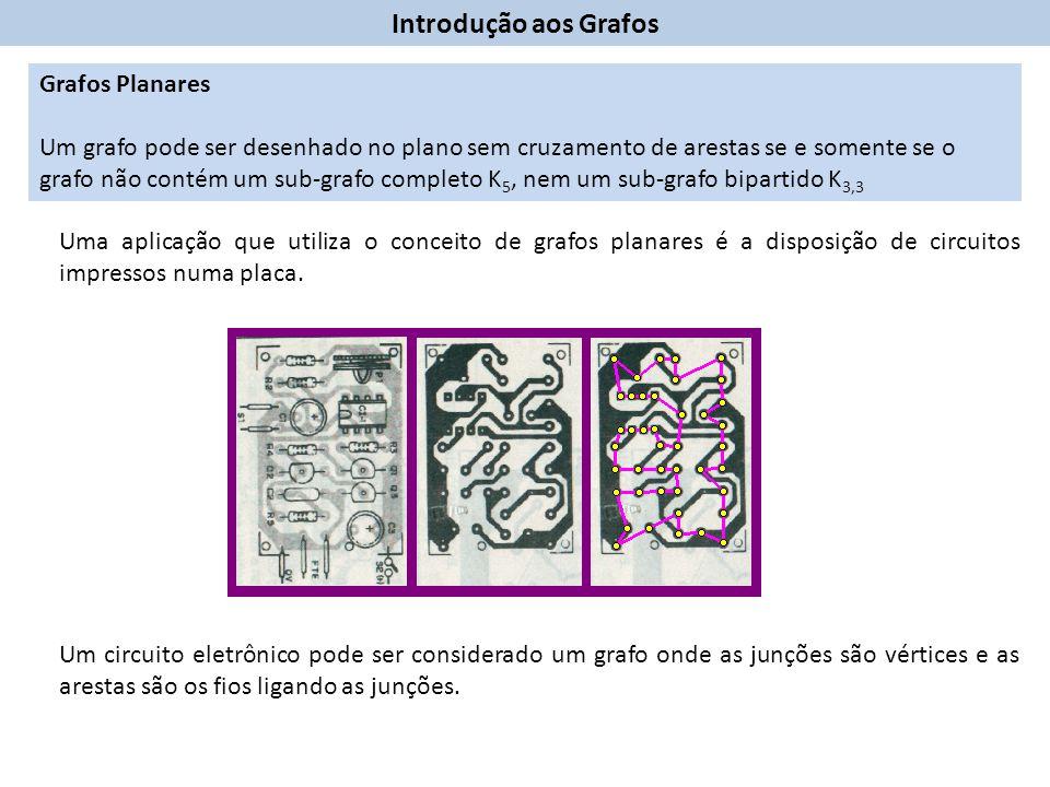 Introdução aos Grafos Uma aplicação que utiliza o conceito de grafos planares é a disposição de circuitos impressos numa placa.