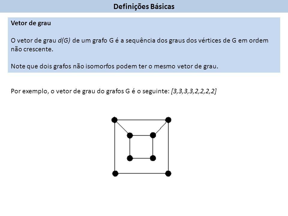 Vetor de grau O vetor de grau d(G) de um grafo G é a sequência dos graus dos vértices de G em ordem não crescente.