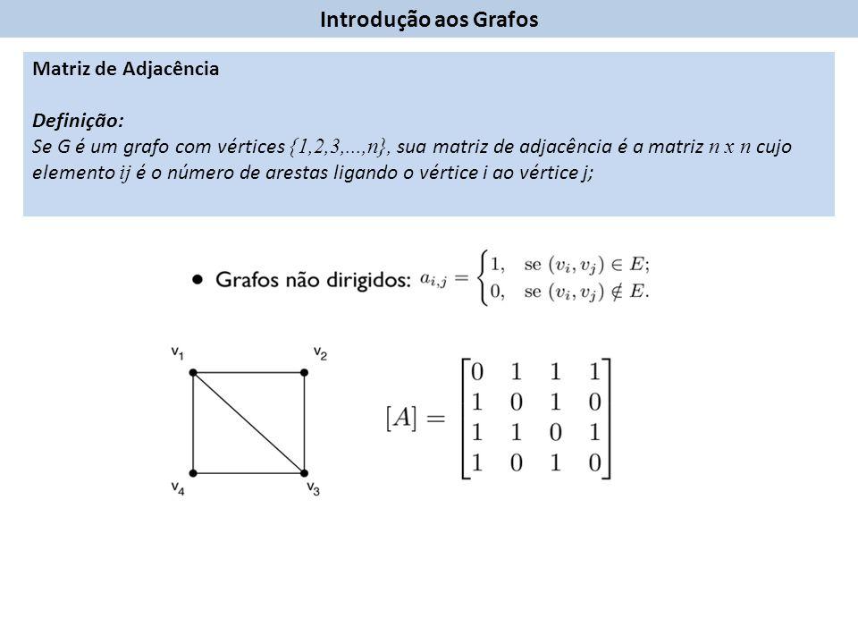 Introdução aos Grafos Matriz de Adjacência Definição: Se G é um grafo com vértices {1,2,3,...,n}, sua matriz de adjacência é a matriz n x n cujo elemento ij é o número de arestas ligando o vértice i ao vértice j;