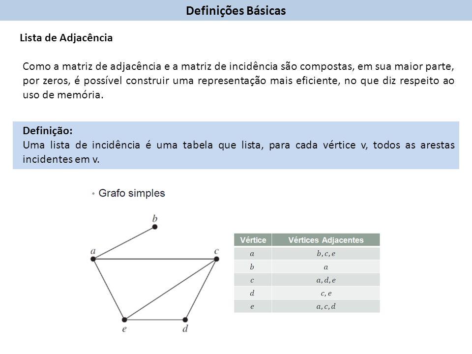Definição: Uma lista de incidência é uma tabela que lista, para cada vértice v, todos as arestas incidentes em v.