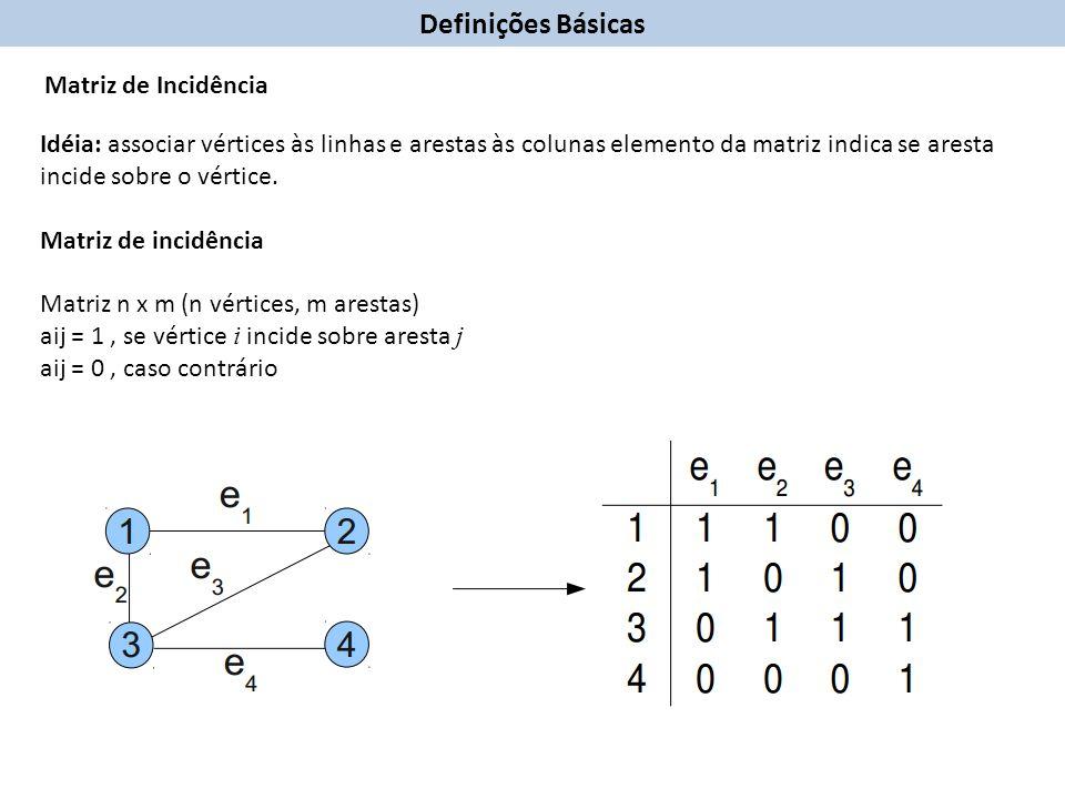 Matriz de Incidência Definições Básicas Idéia: associar vértices às linhas e arestas às colunas elemento da matriz indica se aresta incide sobre o vértice.