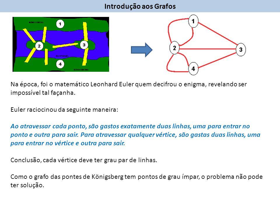 Definições Básicas Definição 1: Denomina-se grafo (G) o par G=(V,A) em que: V é o conjunto de vértices ou nodos, sendo esse um conjunto finito.