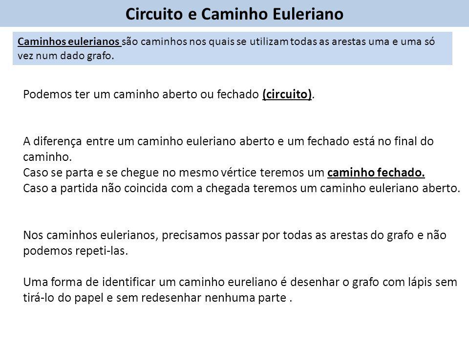 Circuito e Caminho Euleriano Podemos ter um caminho aberto ou fechado (circuito).