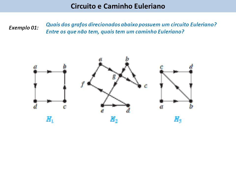 Circuito e Caminho Euleriano Quais dos grafos direcionados abaixo possuem um circuito Euleriano.