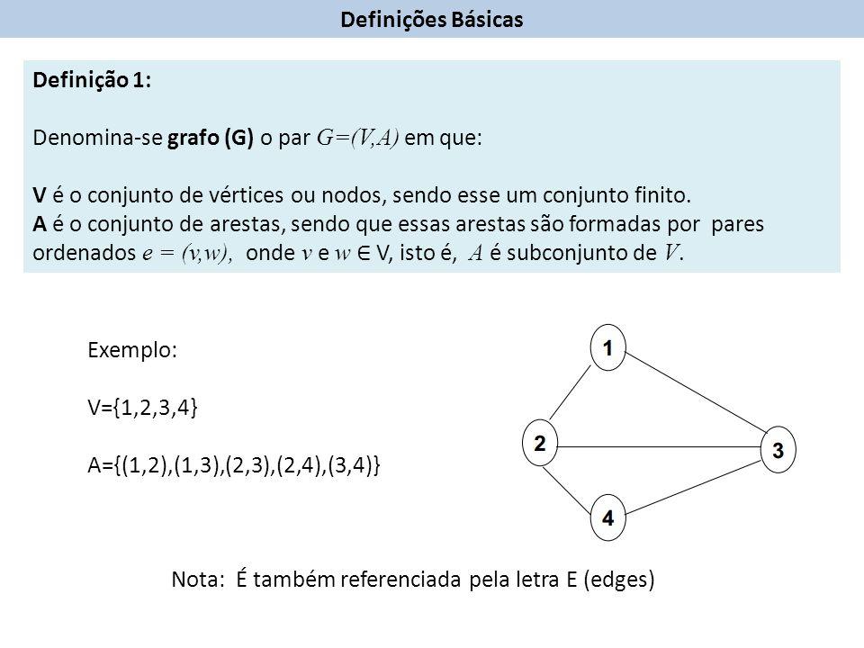 O grafo G 1 consiste dos conjuntos V = {a, b, c, d, e} e E = { e 1, e 2, e 3, e 4, e 5, e 6 } ; Definição 2: Um grafo G é definido por G = (V, E), sendo que V representa o conjunto de nós e E, o conjunto de arestas ( i, j ), onde i, j ∈ V.