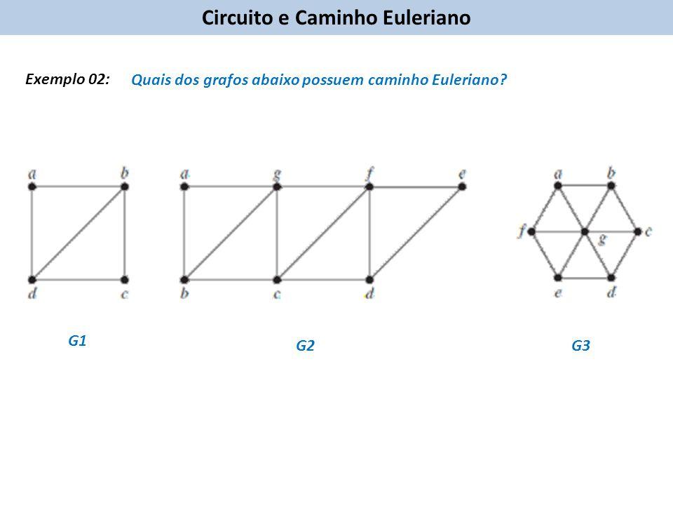 Circuito e Caminho Euleriano Quais dos grafos abaixo possuem caminho Euleriano? G1 G2G3 Exemplo 02:
