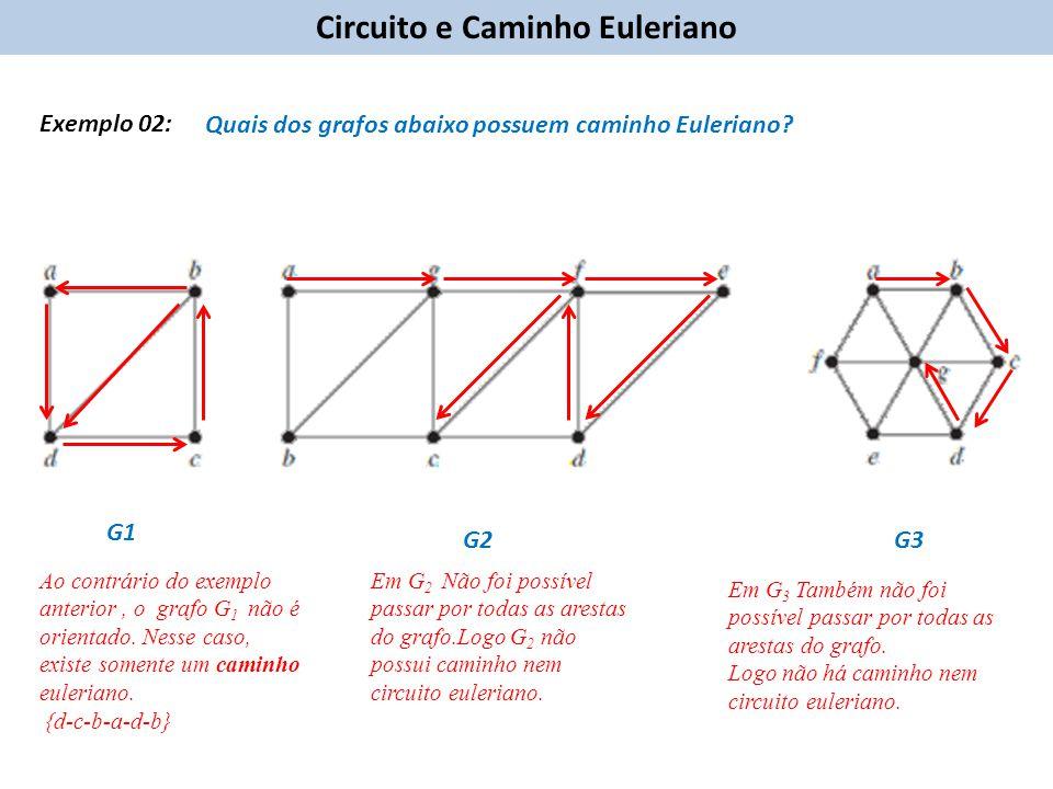 Circuito e Caminho Euleriano Quais dos grafos abaixo possuem caminho Euleriano.