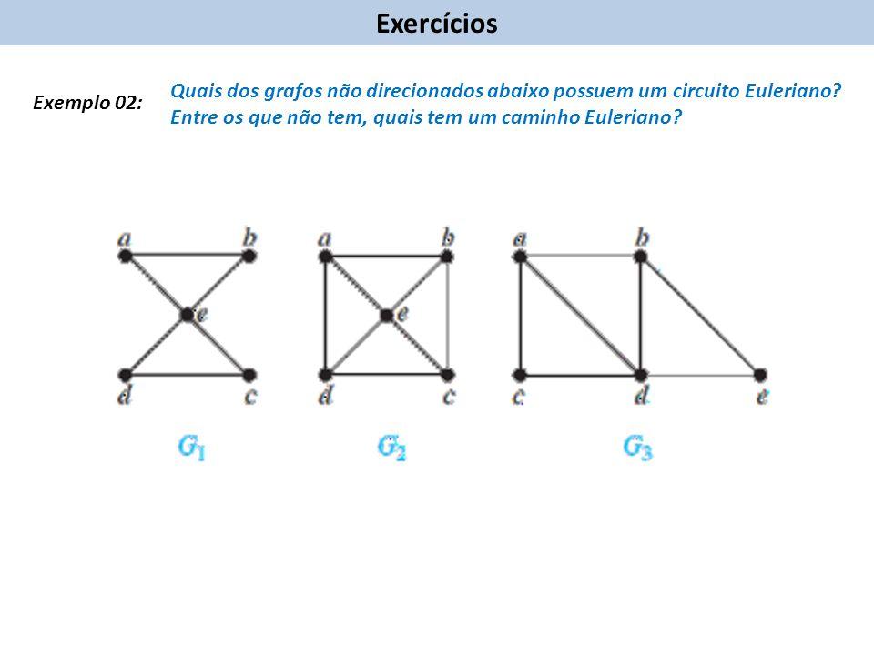 Exercícios Quais dos grafos não direcionados abaixo possuem um circuito Euleriano.