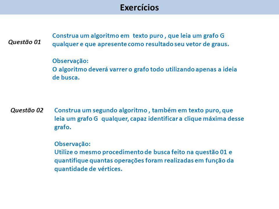 Exercícios Construa um algoritmo em texto puro, que leia um grafo G qualquer e que apresente como resultado seu vetor de graus.