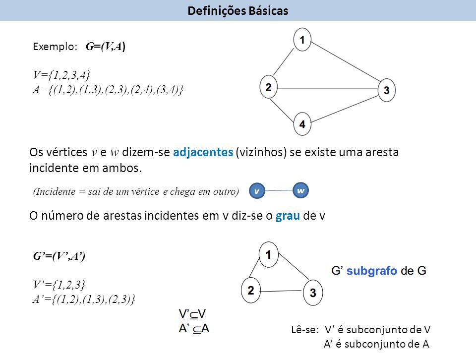 Teorema 1-1: O número de arestas em um grafo completo é n(n-1)/2.