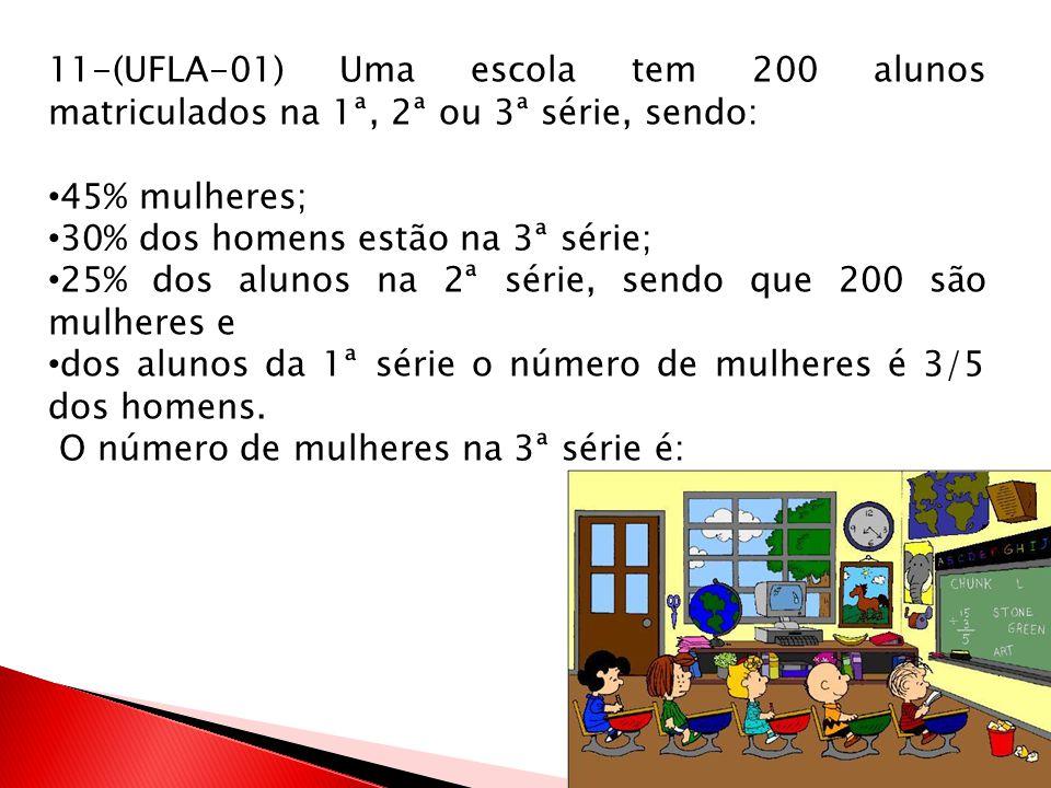 11-(UFLA-01) Uma escola tem 200 alunos matriculados na 1ª, 2ª ou 3ª série, sendo: 45% mulheres; 30% dos homens estão na 3ª série; 25% dos alunos na 2ª