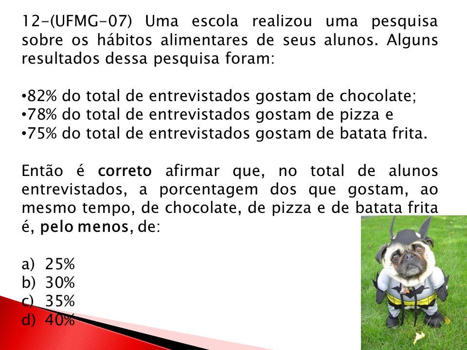 12-(UFMG-07) Uma escola realizou uma pesquisa sobre os hábitos alimentares de seus alunos. Alguns resultados dessa pesquisa foram: 82% do total de ent