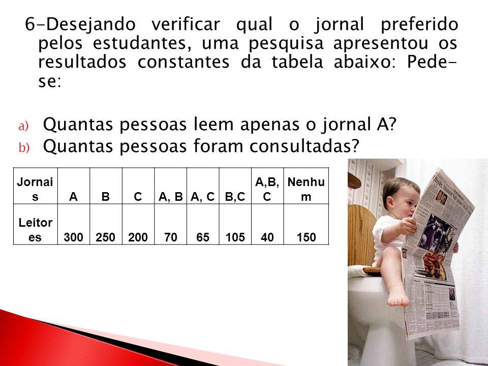 6-Desejando verificar qual o jornal preferido pelos estudantes, uma pesquisa apresentou os resultados constantes da tabela abaixo: Pede- se: a) Quanta