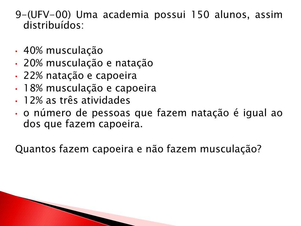 9-(UFV-00) Uma academia possui 150 alunos, assim distribuídos: 40% musculação 20% musculação e natação 22% natação e capoeira 18% musculação e capoeir