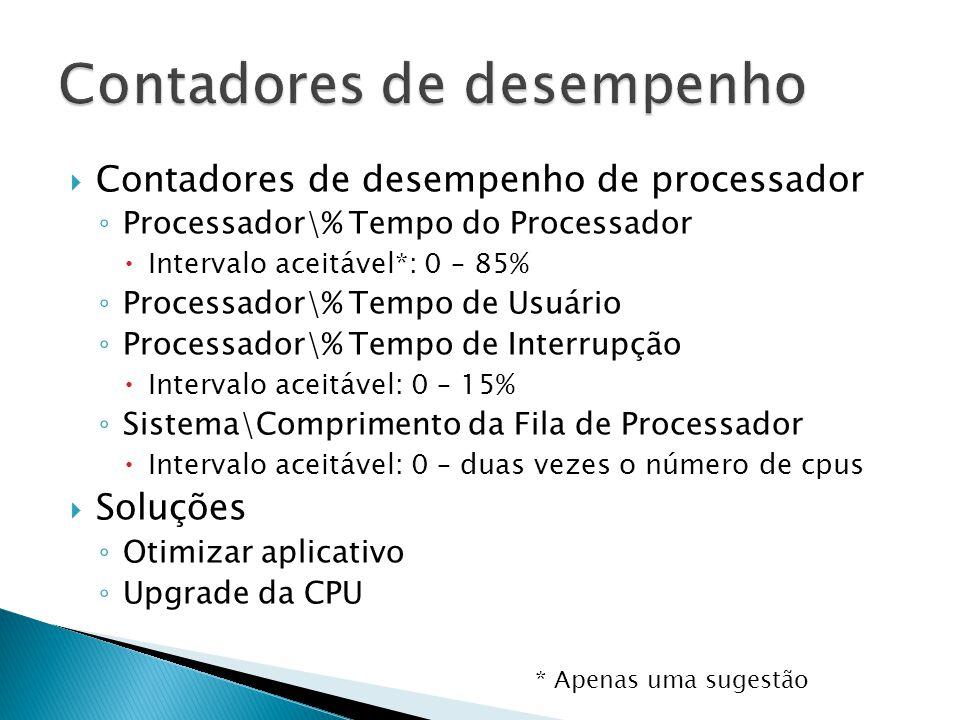  Contadores de desempenho de processador ◦ Processador\% Tempo do Processador  Intervalo aceitável*: 0 – 85% ◦ Processador\% Tempo de Usuário ◦ Proc
