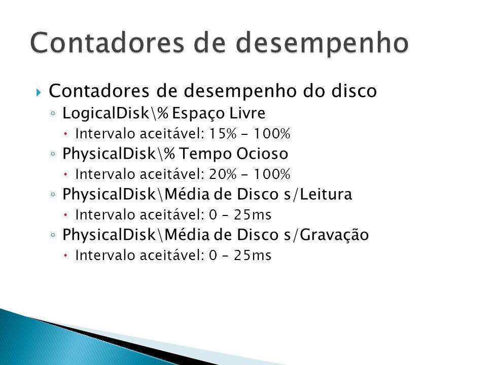  Contadores de desempenho do disco ◦ LogicalDisk\% Espaço Livre  Intervalo aceitável: 15% - 100% ◦ PhysicalDisk\% Tempo Ocioso  Intervalo aceitável